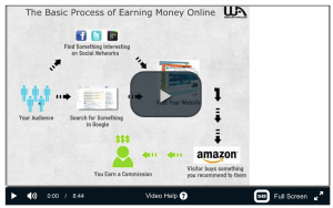 Wealthy Affiliate_How_to_make_money_online