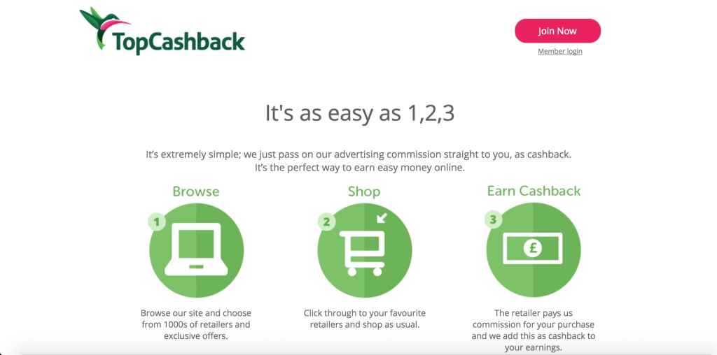 3 step process for topcashback